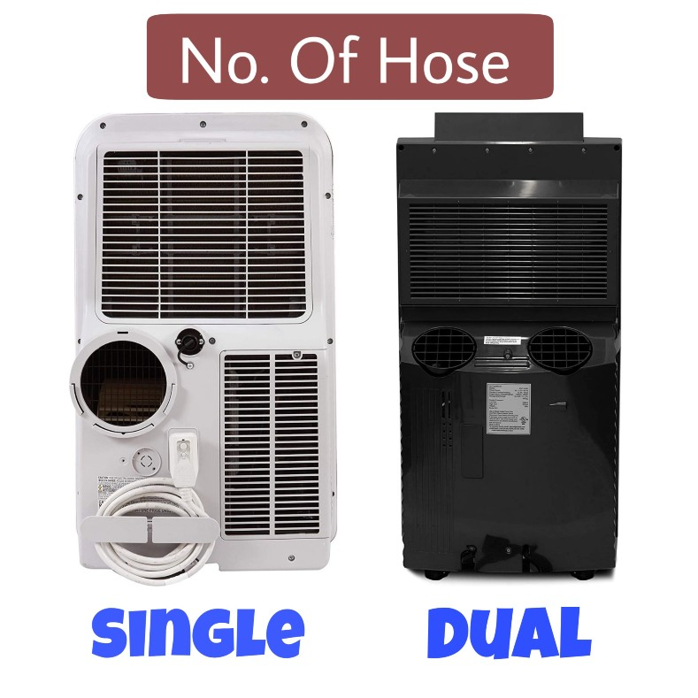 How To choose Portable AC -number of hose